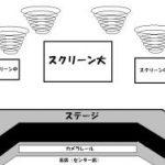 【ライブレポ】オンタマカーニバル09